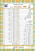 מבחני בגרות במתמטיקה - שאלון 382 (803) פתרונות מלאים