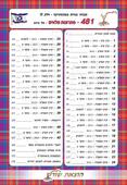 מבחני בגרות במתמטיקה - חלק 2 - 481 - פתרונות מלאים